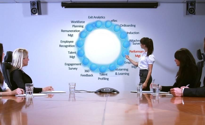 Оценка, как часть системной работы с персоналом (взаимосвязь оценки с другими процессами в работе с персоналом)